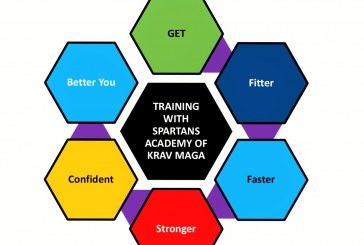 Krav Maga Newcastle upon Tyne